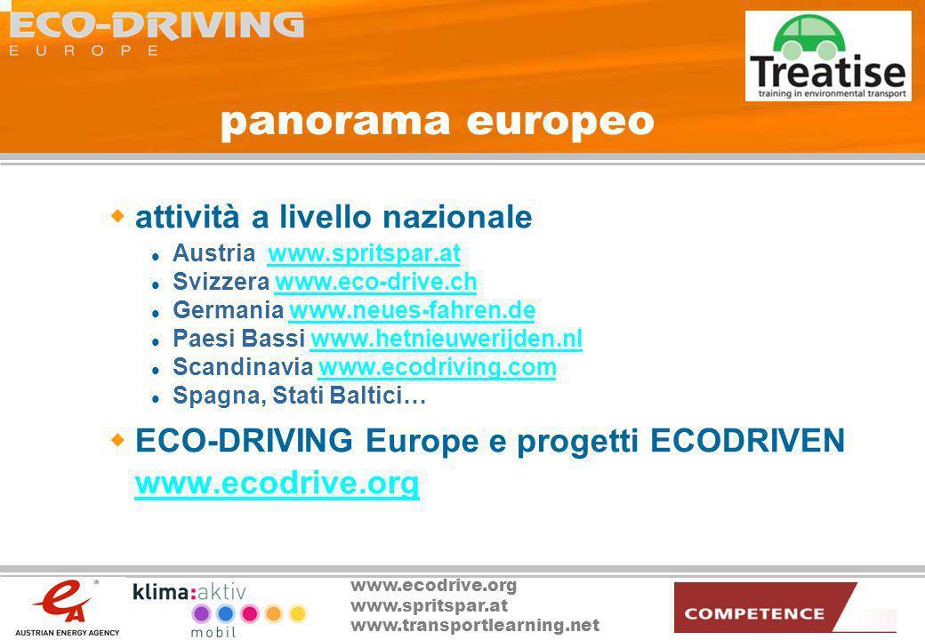 panorama europeo attività a livello nazionale