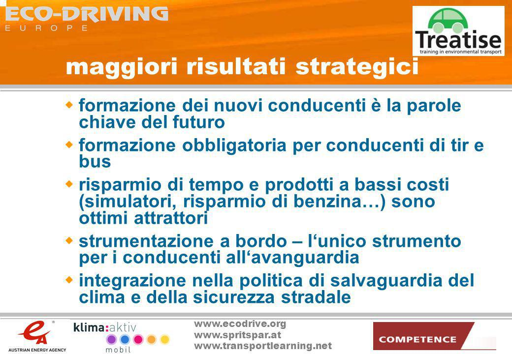 maggiori risultati strategici