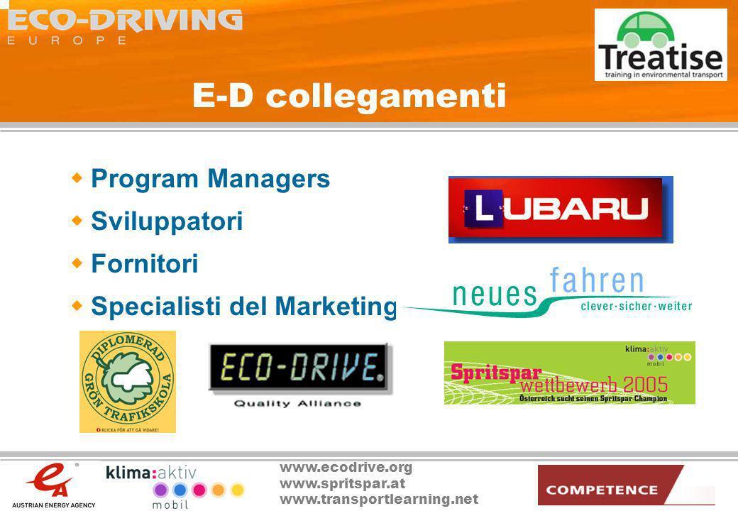 E-D collegamenti Program Managers Sviluppatori Fornitori