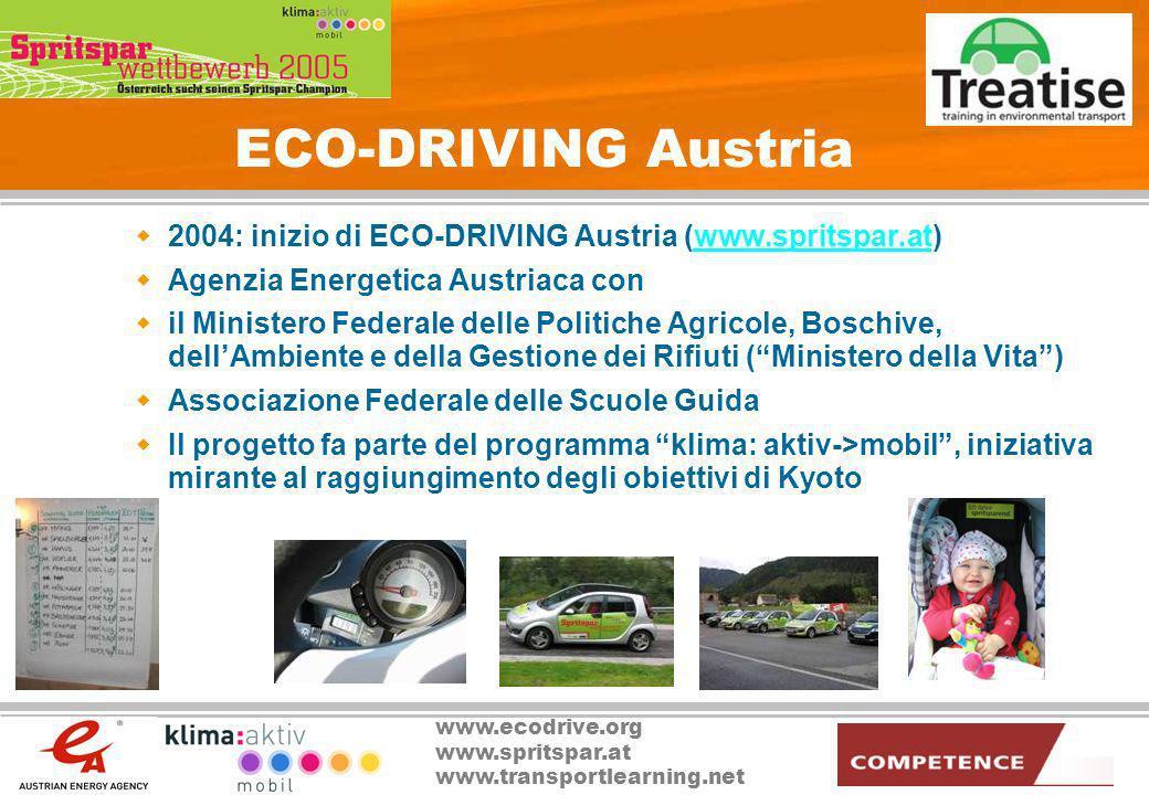 ECO-DRIVING Austria 2004: inizio di ECO-DRIVING Austria (www.spritspar.at) Agenzia Energetica Austriaca con.