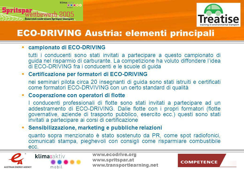 ECO-DRIVING Austria: elementi principali