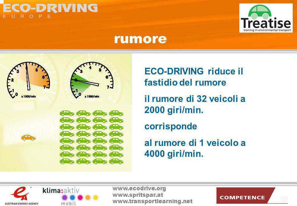 rumore ECO-DRIVING riduce il fastidio del rumore