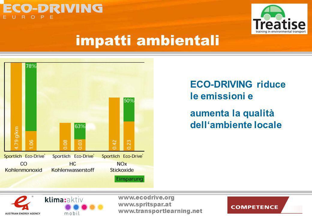 impatti ambientali ECO-DRIVING riduce le emissioni e