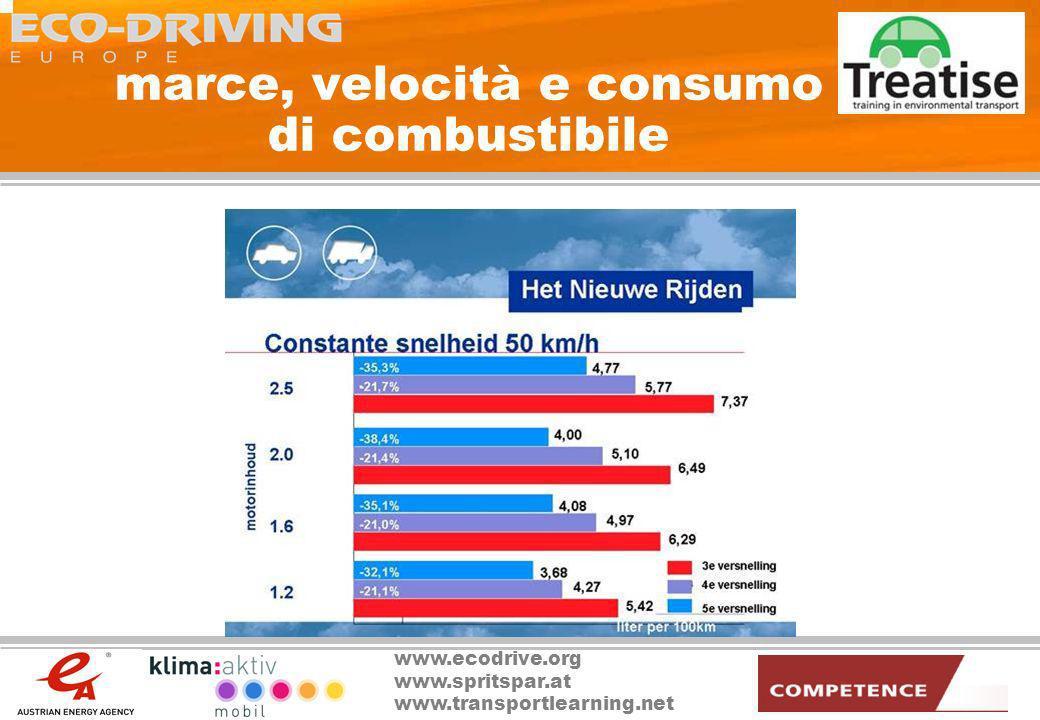 marce, velocità e consumo di combustibile