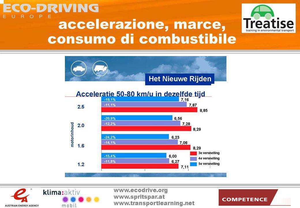accelerazione, marce, consumo di combustibile