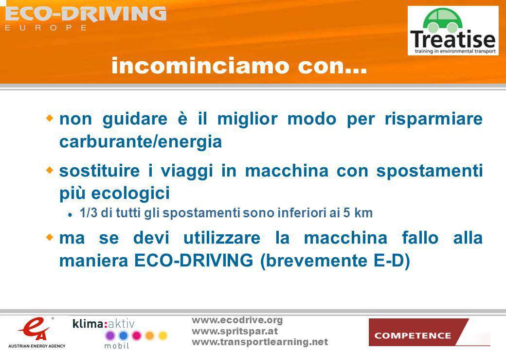 incominciamo con… non guidare è il miglior modo per risparmiare carburante/energia. sostituire i viaggi in macchina con spostamenti più ecologici.