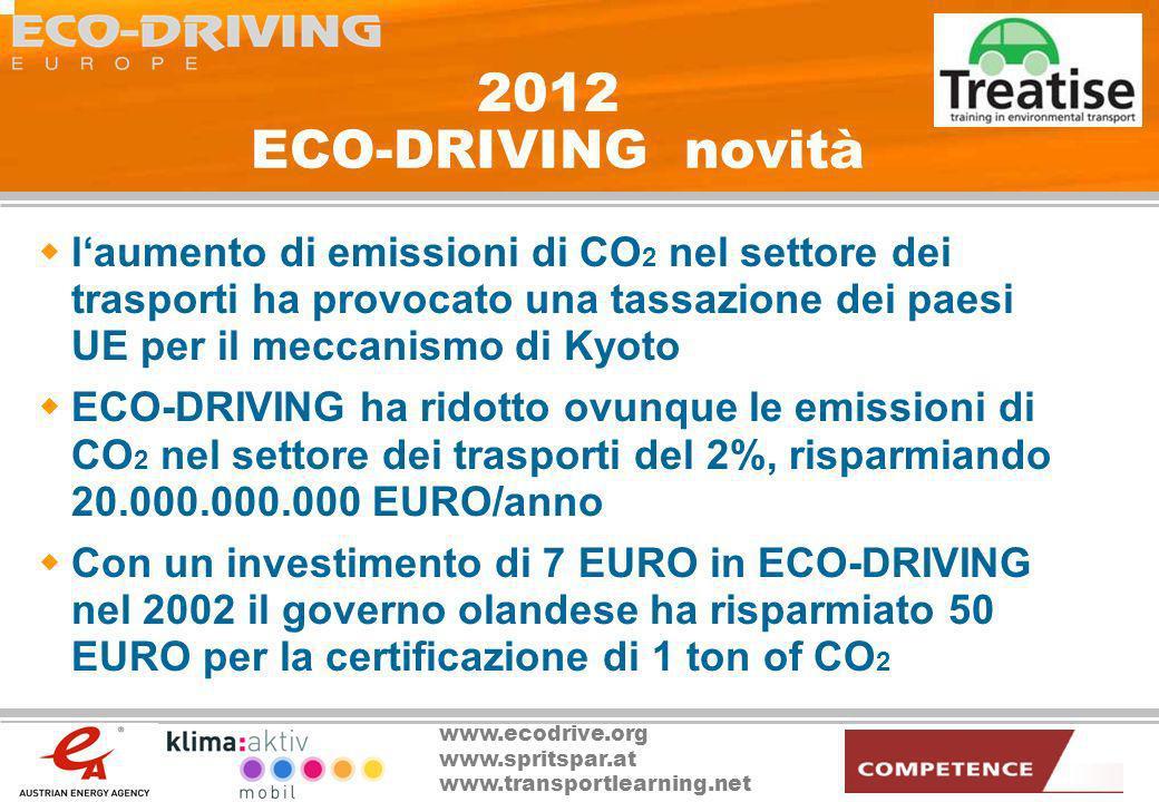 2012 ECO-DRIVING novità l'aumento di emissioni di CO2 nel settore dei trasporti ha provocato una tassazione dei paesi UE per il meccanismo di Kyoto.