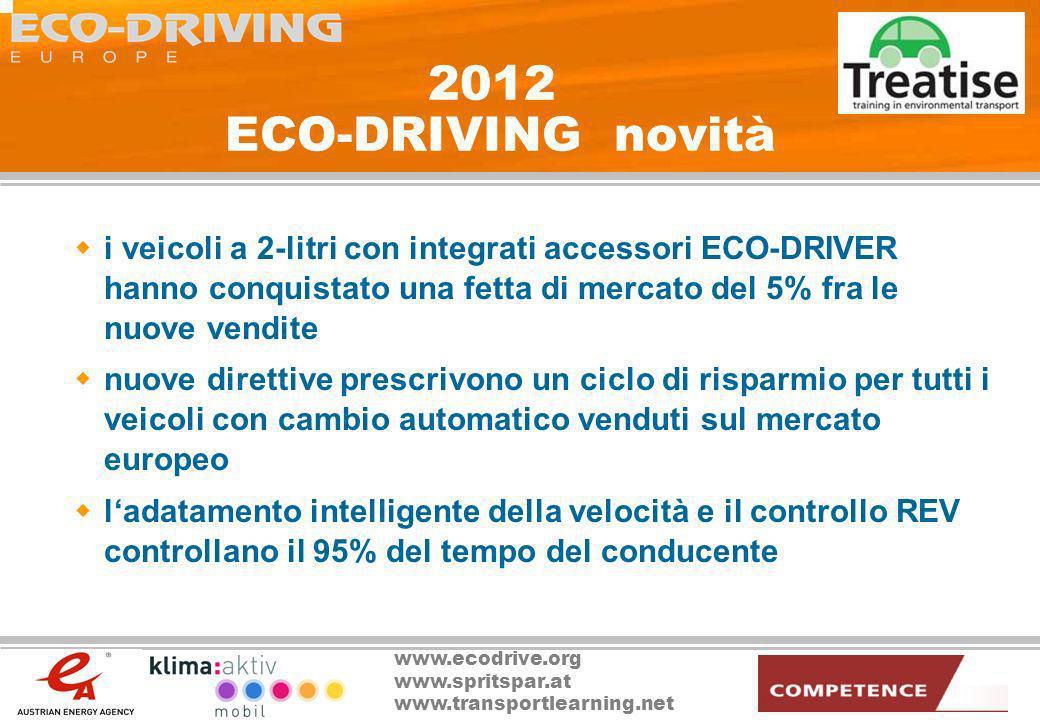 2012 ECO-DRIVING novità i veicoli a 2-litri con integrati accessori ECO-DRIVER hanno conquistato una fetta di mercato del 5% fra le nuove vendite.