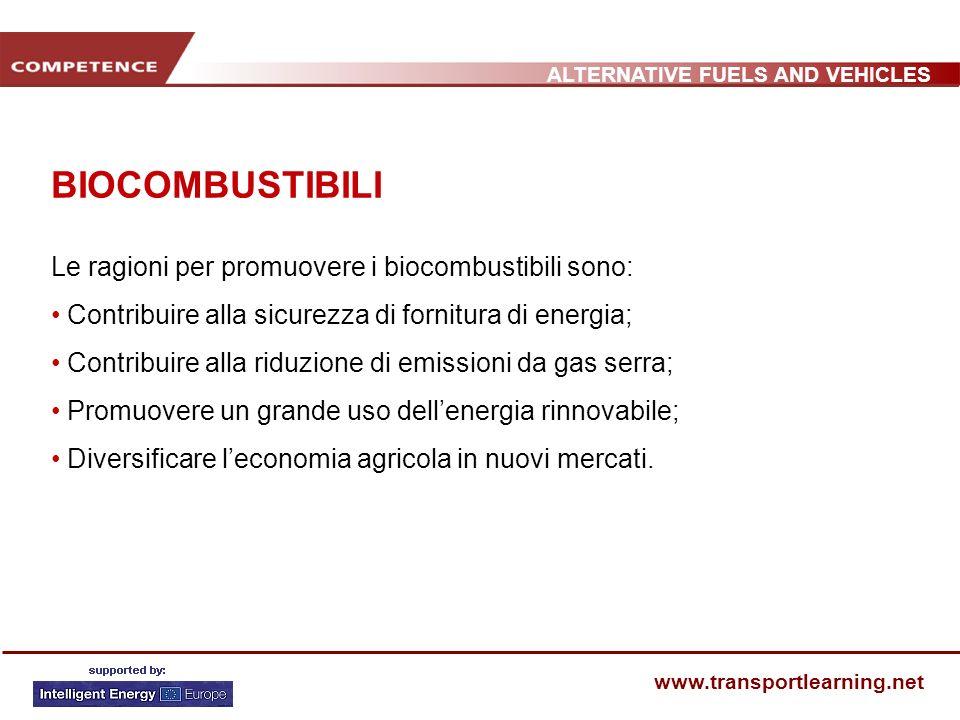 BIOCOMBUSTIBILI Le ragioni per promuovere i biocombustibili sono: