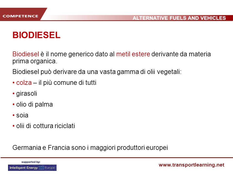BIODIESEL Biodiesel è il nome generico dato al metil estere derivante da materia prima organica.