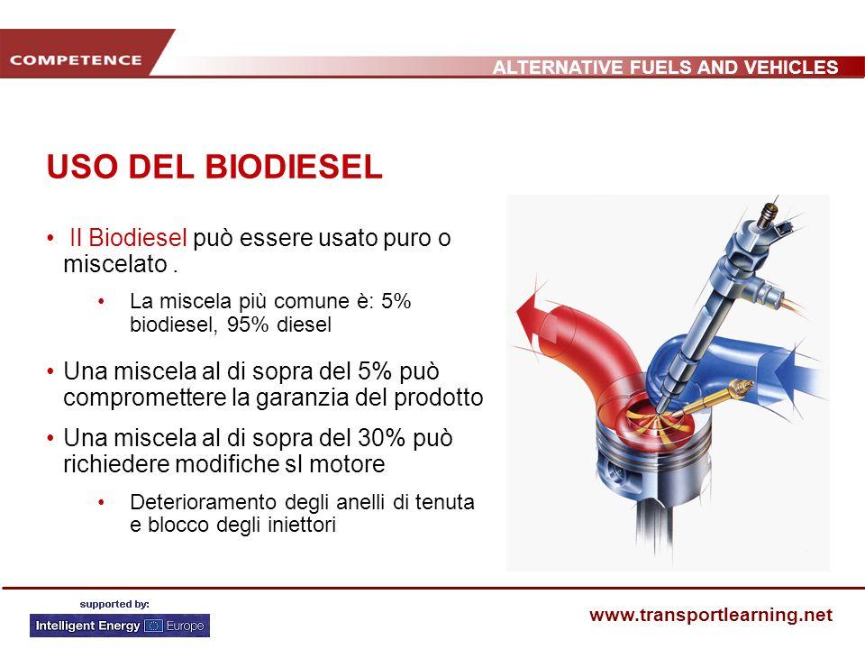 USO DEL BIODIESEL Il Biodiesel può essere usato puro o miscelato .