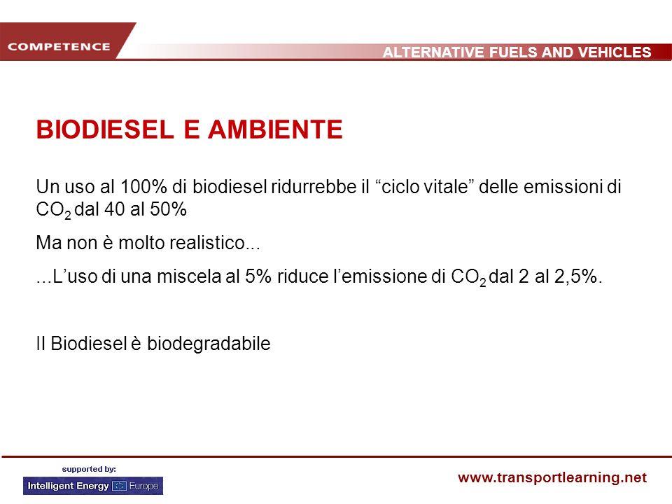 BIODIESEL E AMBIENTE Un uso al 100% di biodiesel ridurrebbe il ciclo vitale delle emissioni di CO2 dal 40 al 50%