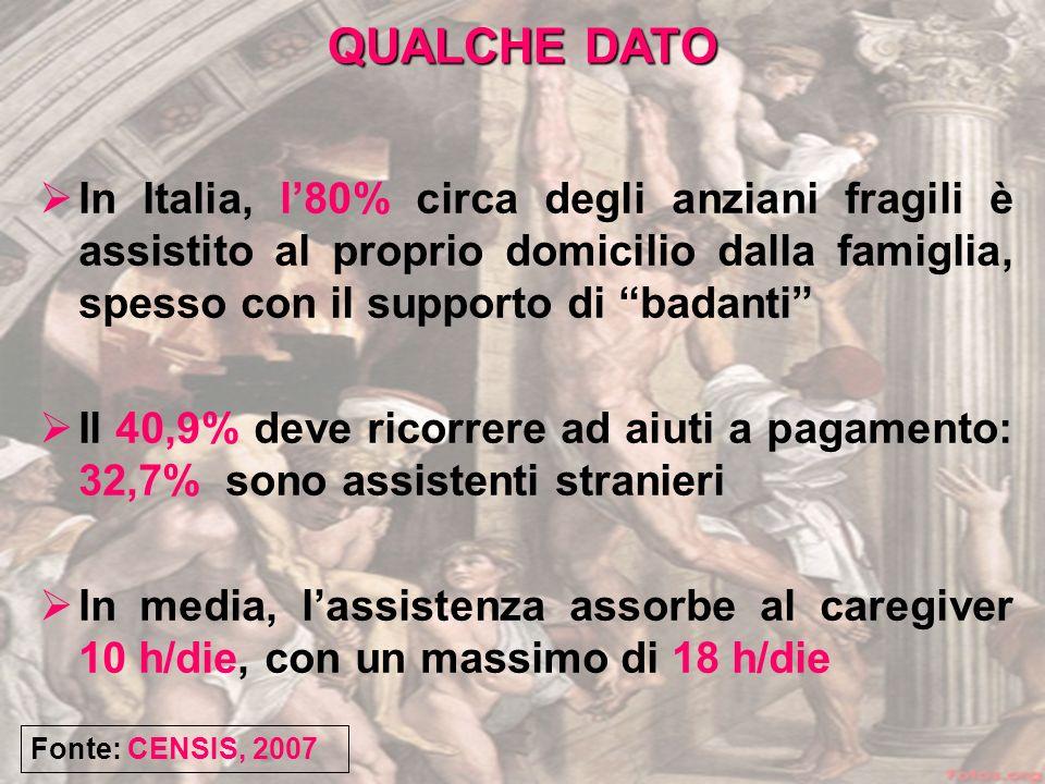 QUALCHE DATO In Italia, l'80% circa degli anziani fragili è assistito al proprio domicilio dalla famiglia, spesso con il supporto di badanti
