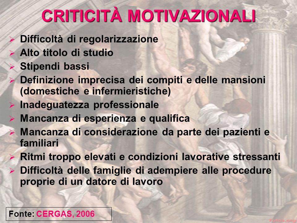 CRITICITÀ MOTIVAZIONALI