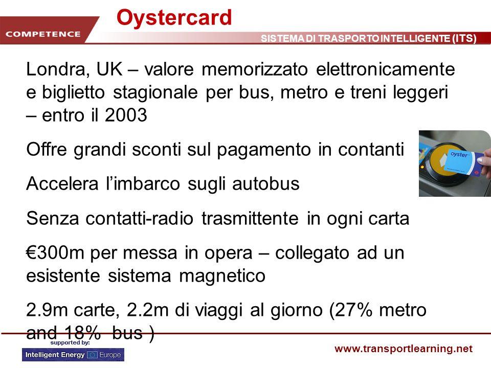 OystercardLondra, UK – valore memorizzato elettronicamente e biglietto stagionale per bus, metro e treni leggeri – entro il 2003.