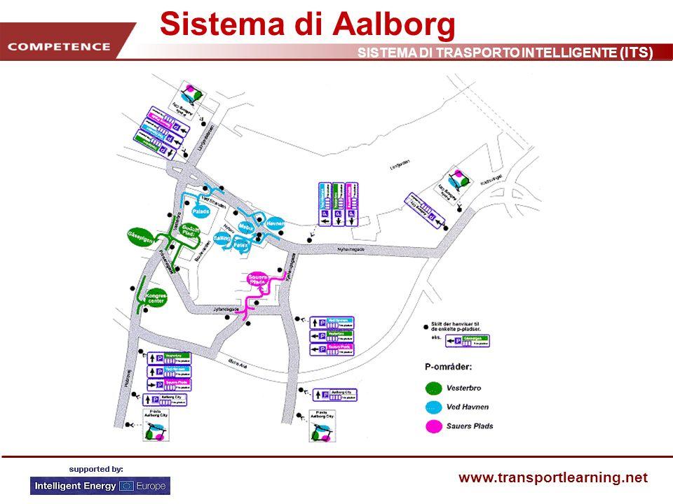 Sistema di Aalborg