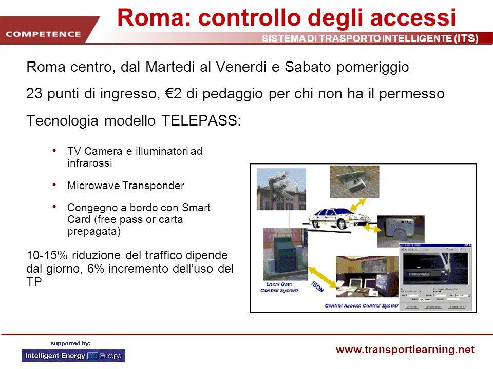 Roma: controllo degli accessi