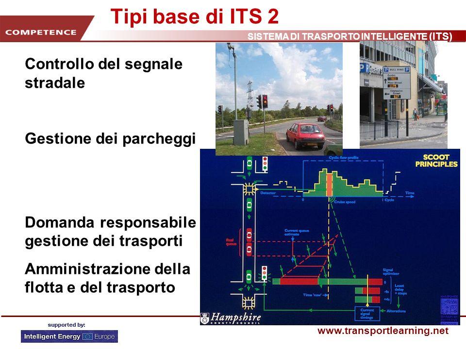 Tipi base di ITS 2 Controllo del segnale stradale