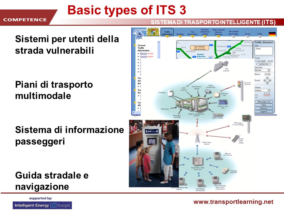 Basic types of ITS 3 Sistemi per utenti della strada vulnerabili