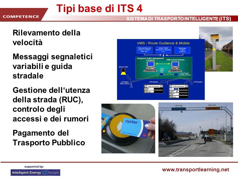Tipi base di ITS 4 Rilevamento della velocità