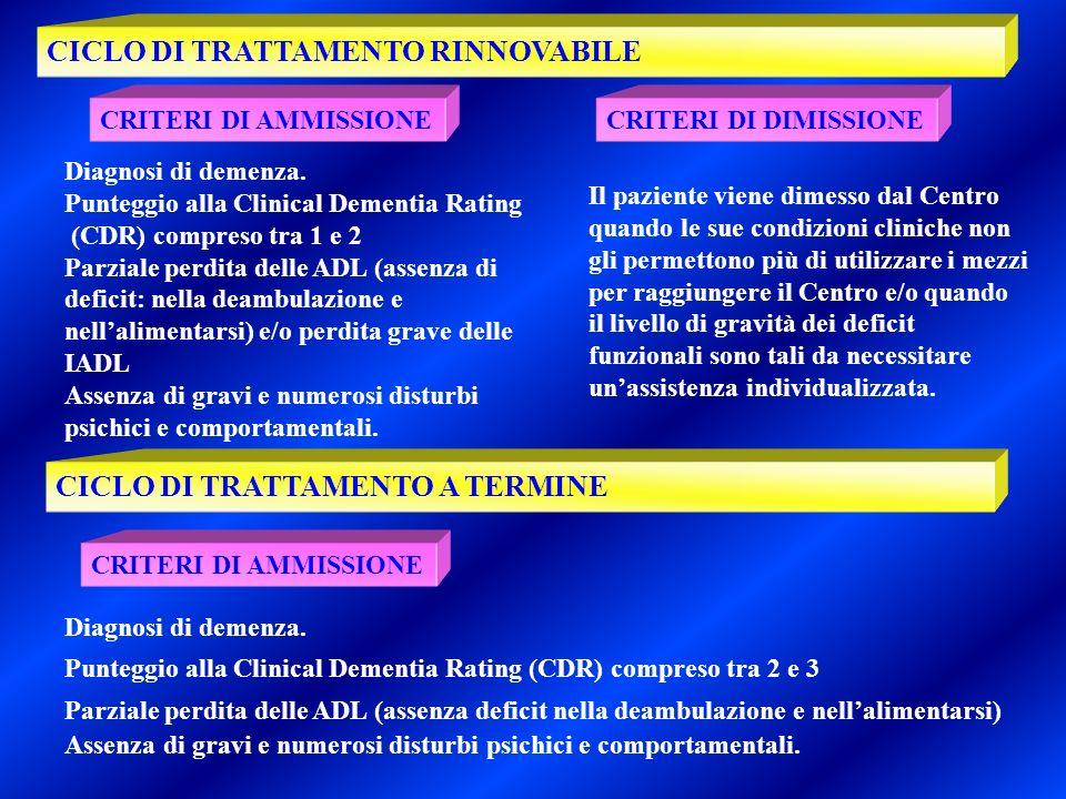 CICLO DI TRATTAMENTO RINNOVABILE