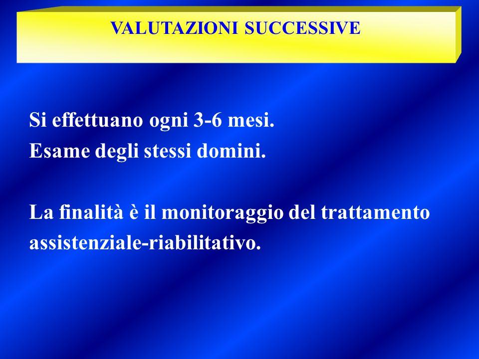 VALUTAZIONI SUCCESSIVE