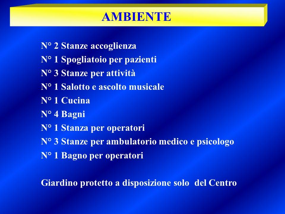 AMBIENTE N° 2 Stanze accoglienza N° 1 Spogliatoio per pazienti