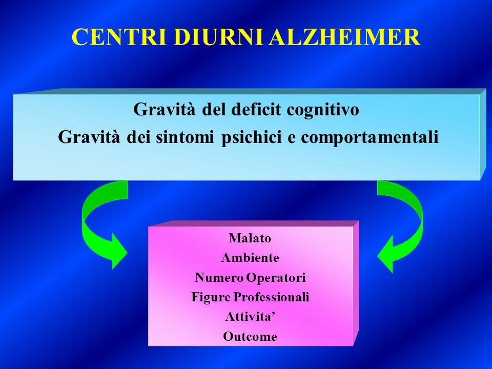 CENTRI DIURNI ALZHEIMER