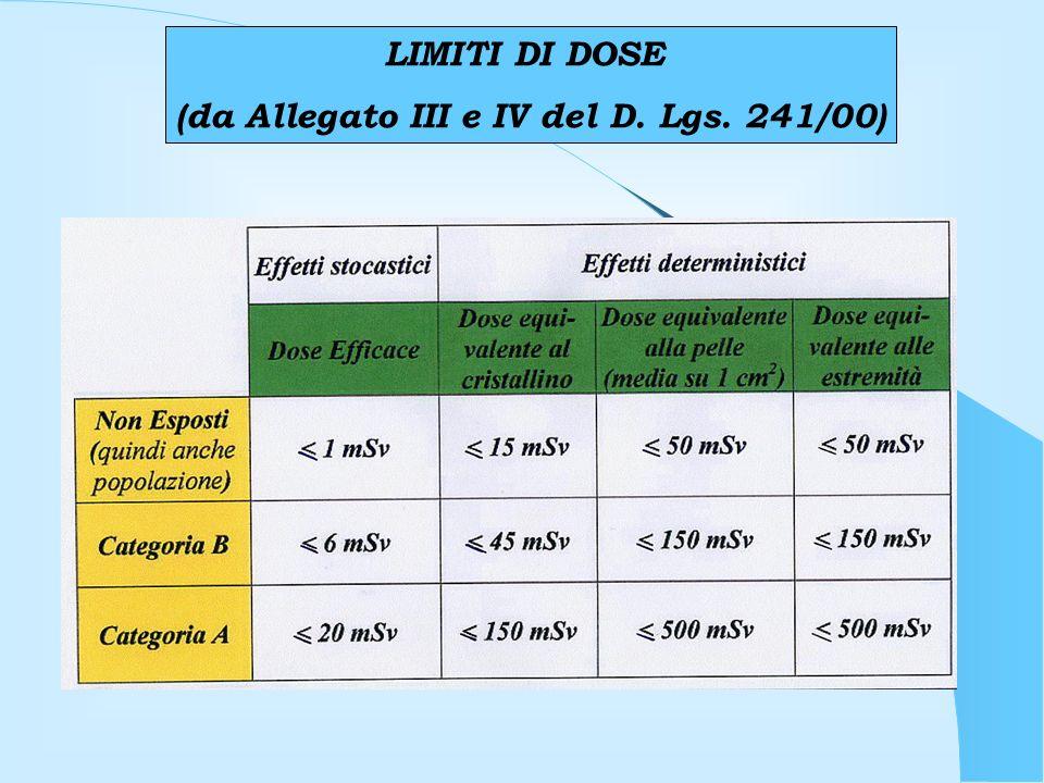 (da Allegato III e IV del D. Lgs. 241/00)