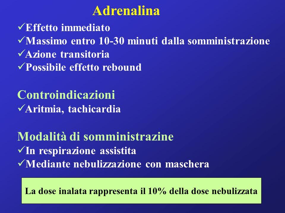 La dose inalata rappresenta il 10% della dose nebulizzata