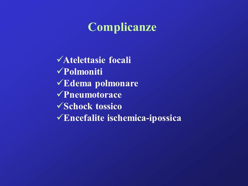 Complicanze Atelettasie focali Polmoniti Edema polmonare Pneumotorace