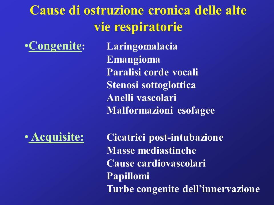 Cause di ostruzione cronica delle alte vie respiratorie