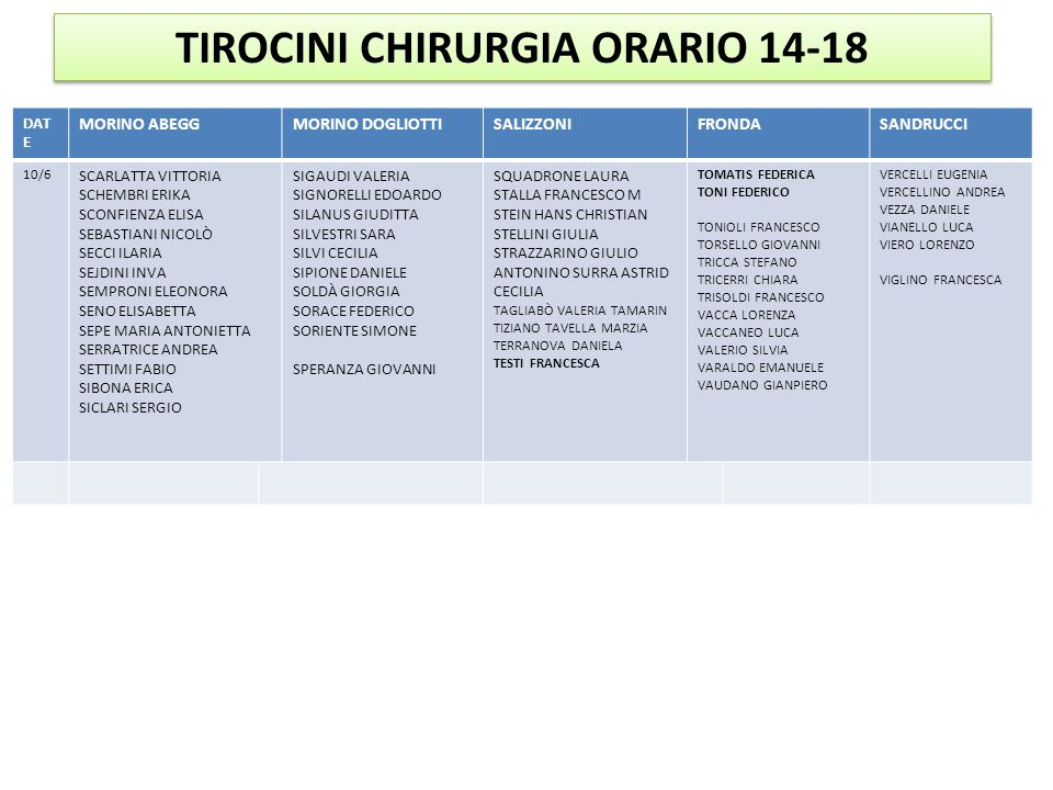 TIROCINI CHIRURGIA ORARIO 14-18