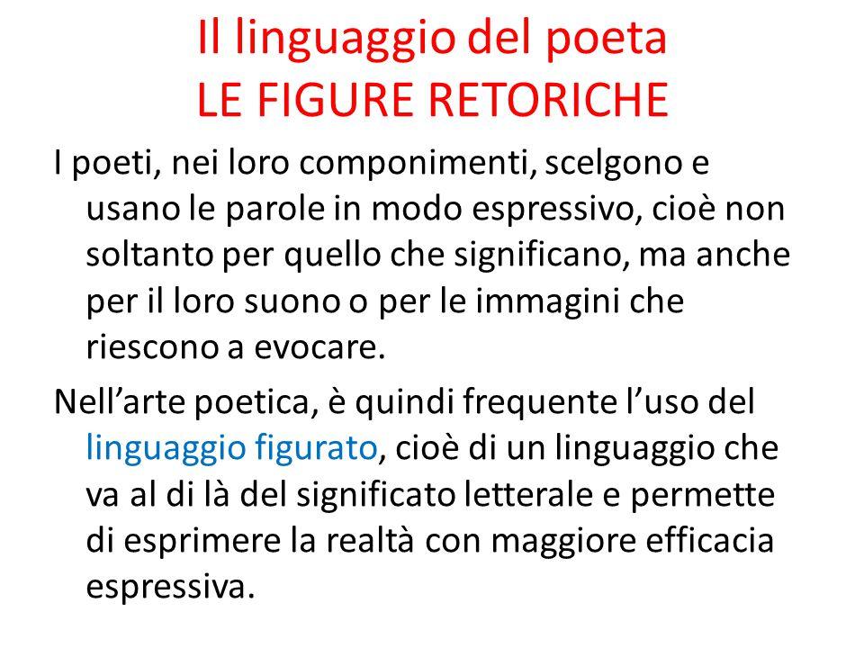Il linguaggio del poeta LE FIGURE RETORICHE