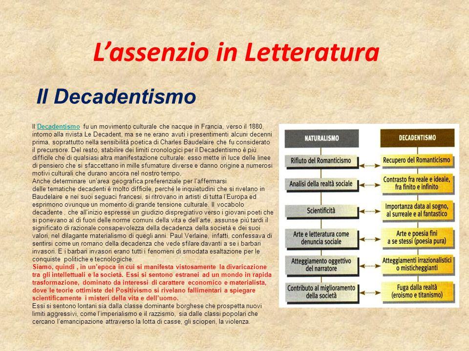 L'assenzio in Letteratura