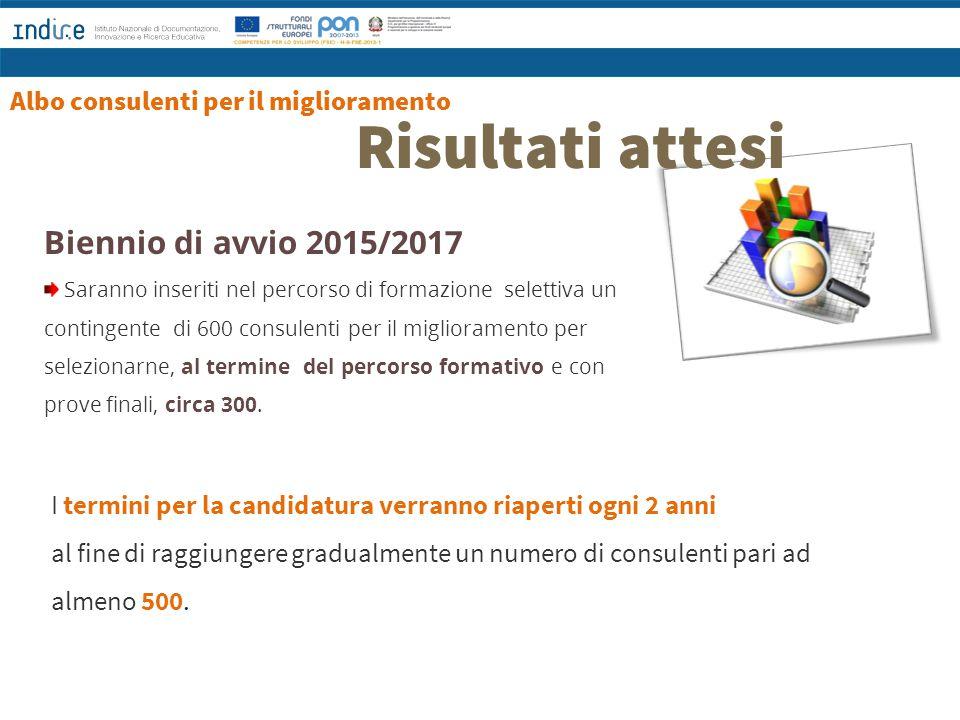 Risultati attesi Biennio di avvio 2015/2017