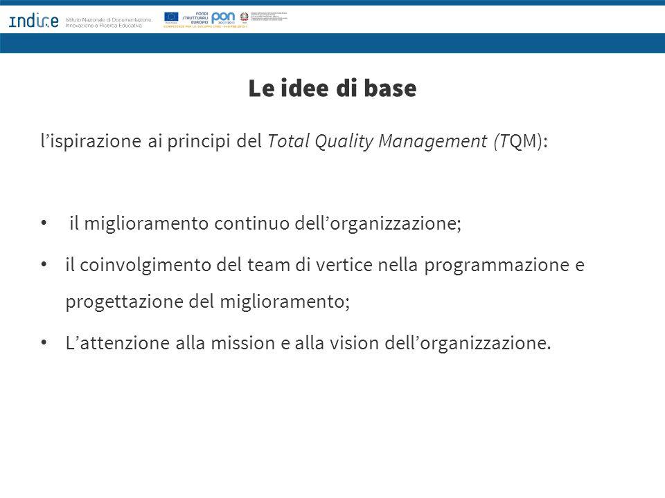 Le idee di base l'ispirazione ai principi del Total Quality Management (TQM): il miglioramento continuo dell'organizzazione;