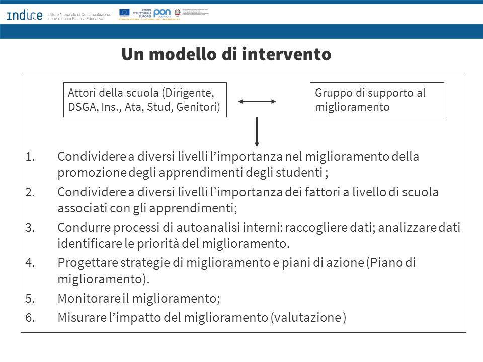 Un modello di intervento