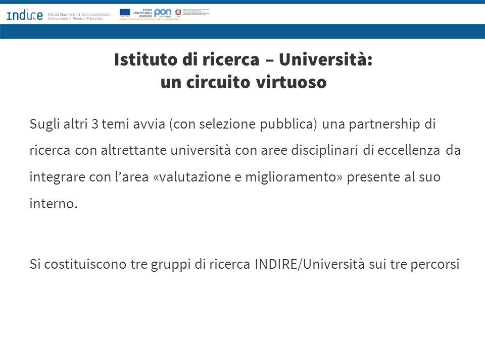 Istituto di ricerca – Università: un circuito virtuoso