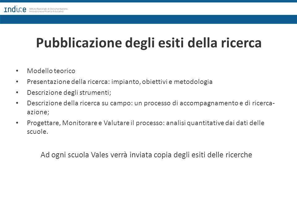 Pubblicazione degli esiti della ricerca