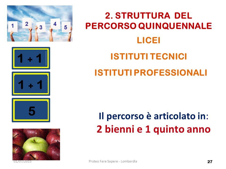 2. STRUTTURA DEL PERCORSO QUINQUENNALE ISTITUTI PROFESSIONALI