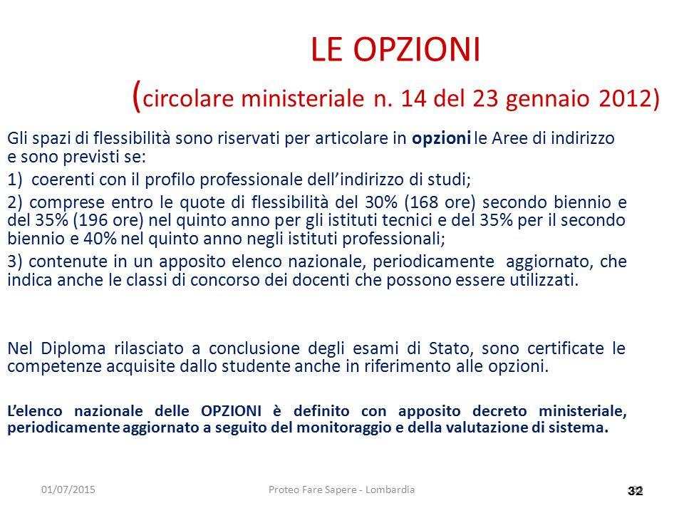 LE OPZIONI (circolare ministeriale n. 14 del 23 gennaio 2012)