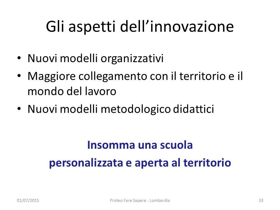 Gli aspetti dell'innovazione