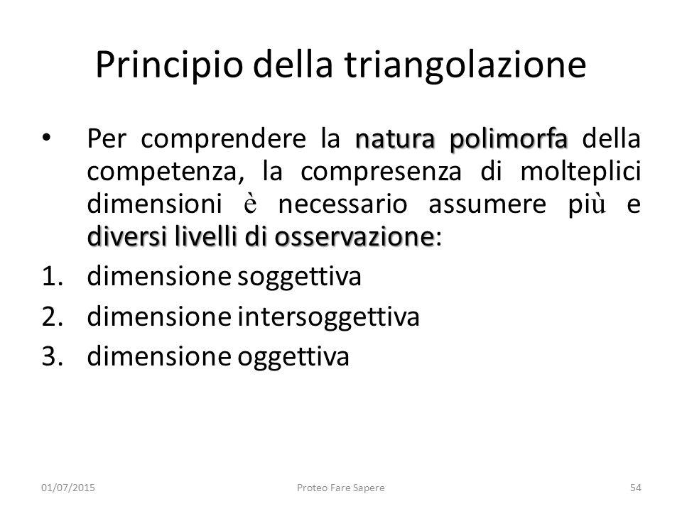 Principio della triangolazione