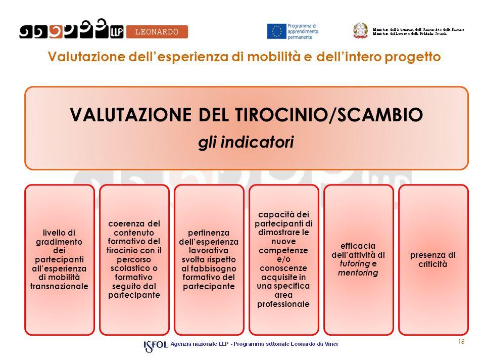 Valutazione dell'esperienza di mobilità e dell'intero progetto