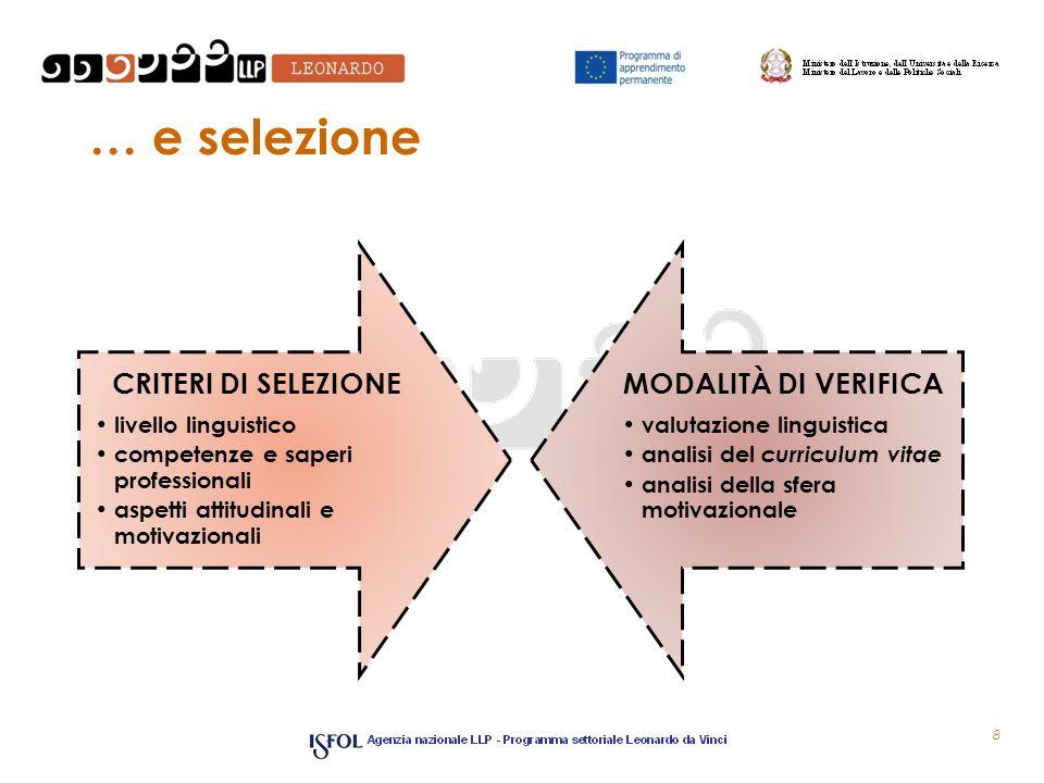 … e selezione CRITERI DI SELEZIONE livello linguistico