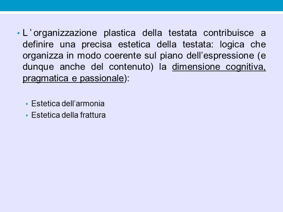 L'organizzazione plastica della testata contribuisce a definire una precisa estetica della testata: logica che organizza in modo coerente sul piano dell'espressione (e dunque anche del contenuto) la dimensione cognitiva, pragmatica e passionale):