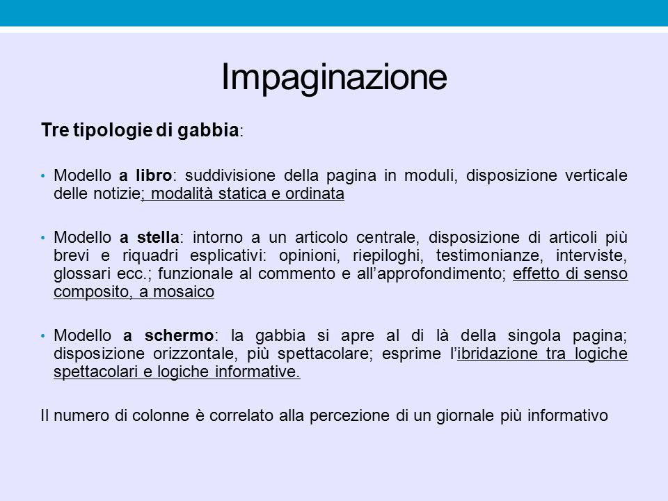 Impaginazione Tre tipologie di gabbia: