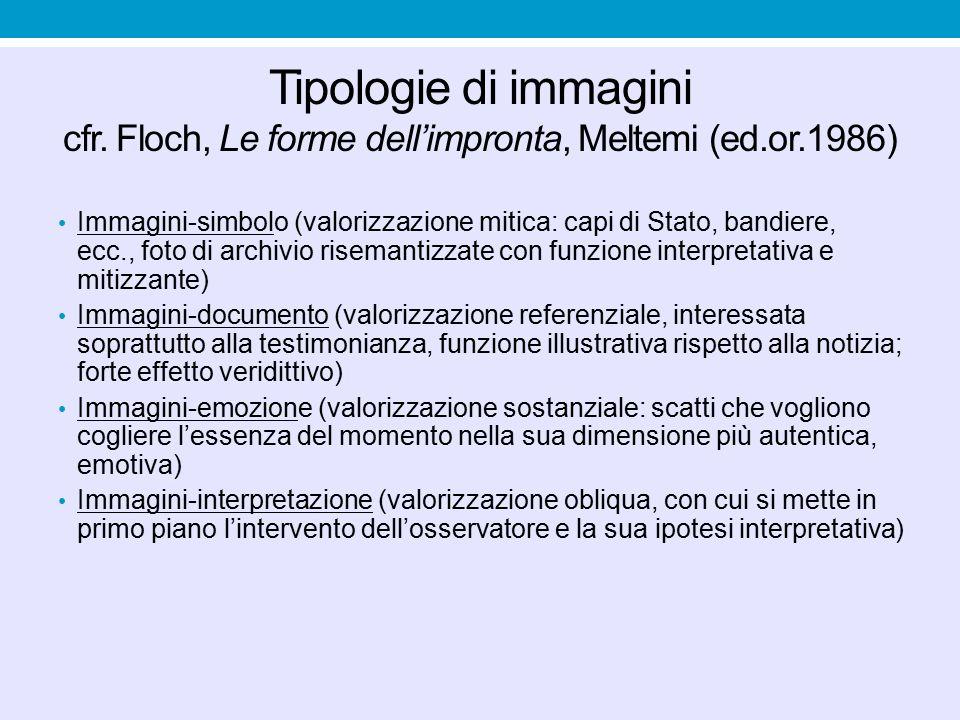Tipologie di immagini cfr. Floch, Le forme dell'impronta, Meltemi (ed