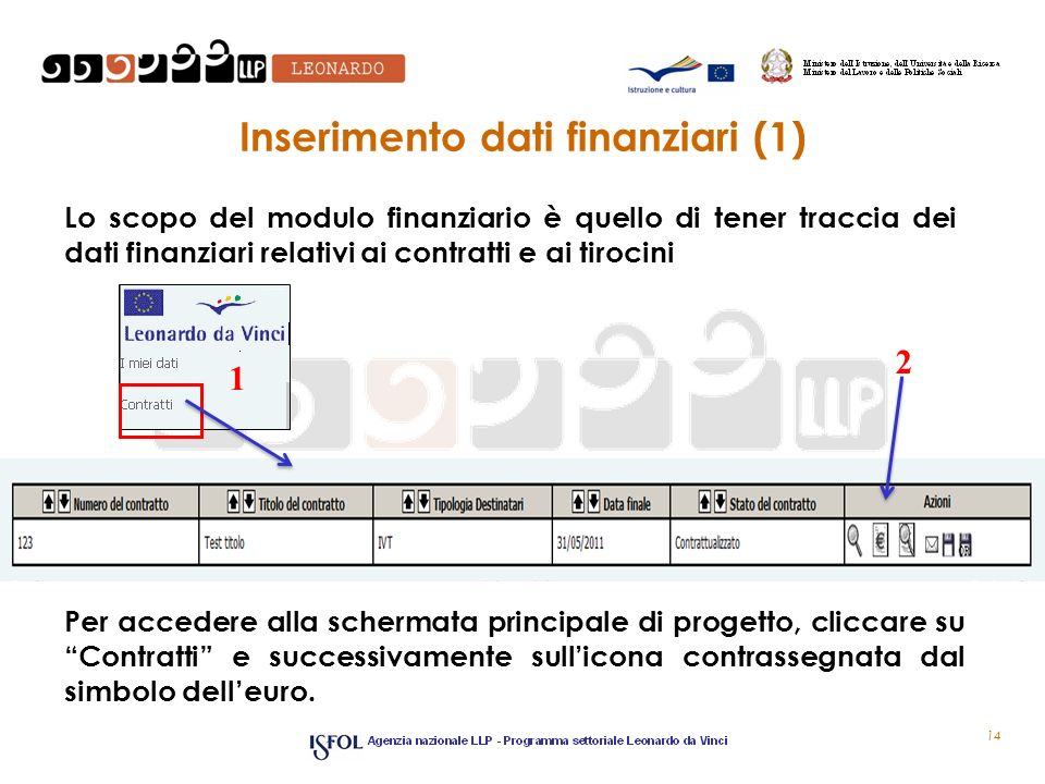 Inserimento dati finanziari (1)